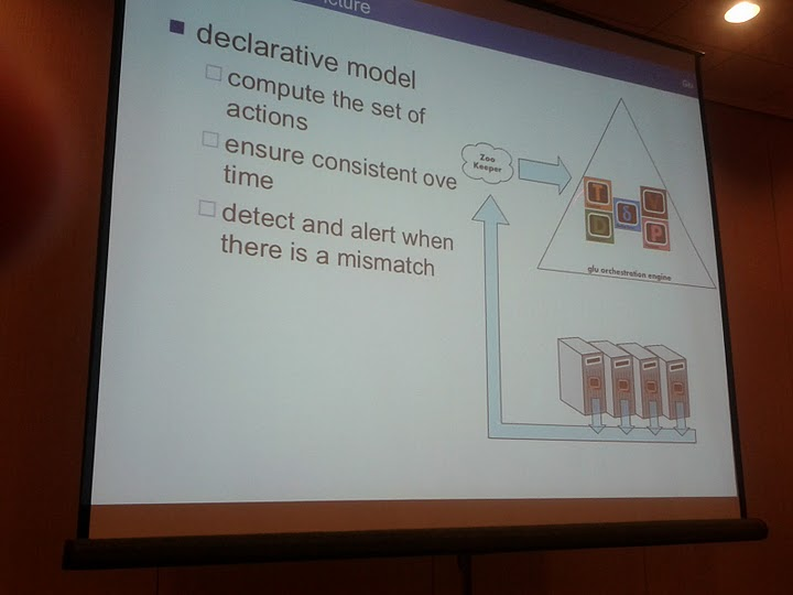 the model for glu deployment